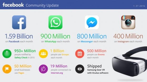 L'impact de la vidéo sur les réseaux sociaux et votre communication
